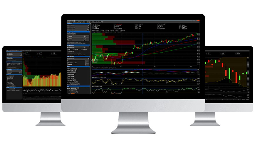 Advanced Charting Software