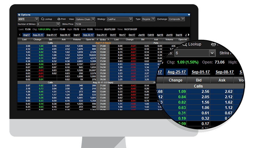 The Complete Financial Analysis Software | Quotestream Desktop