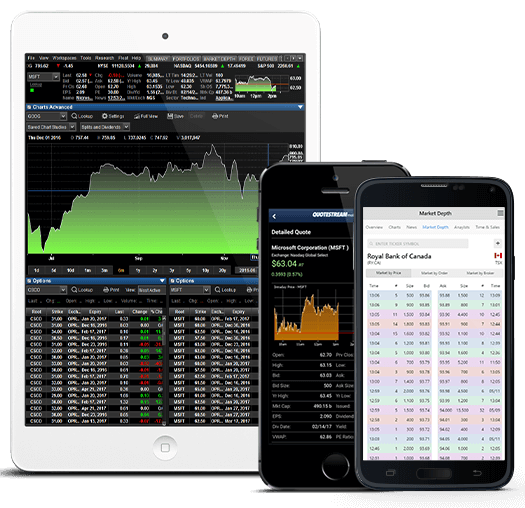 Real Time Stock Quotes Ticker: Real Time Stock Market Data